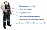 Coburn introduces new workwear line: CoburnWear Dairy UtiliBibs and Dairy UtiliSleeves are available for sale