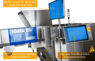 MOBA FORTA GT100  - THE GAMECHANGER IN EGG GRADING
